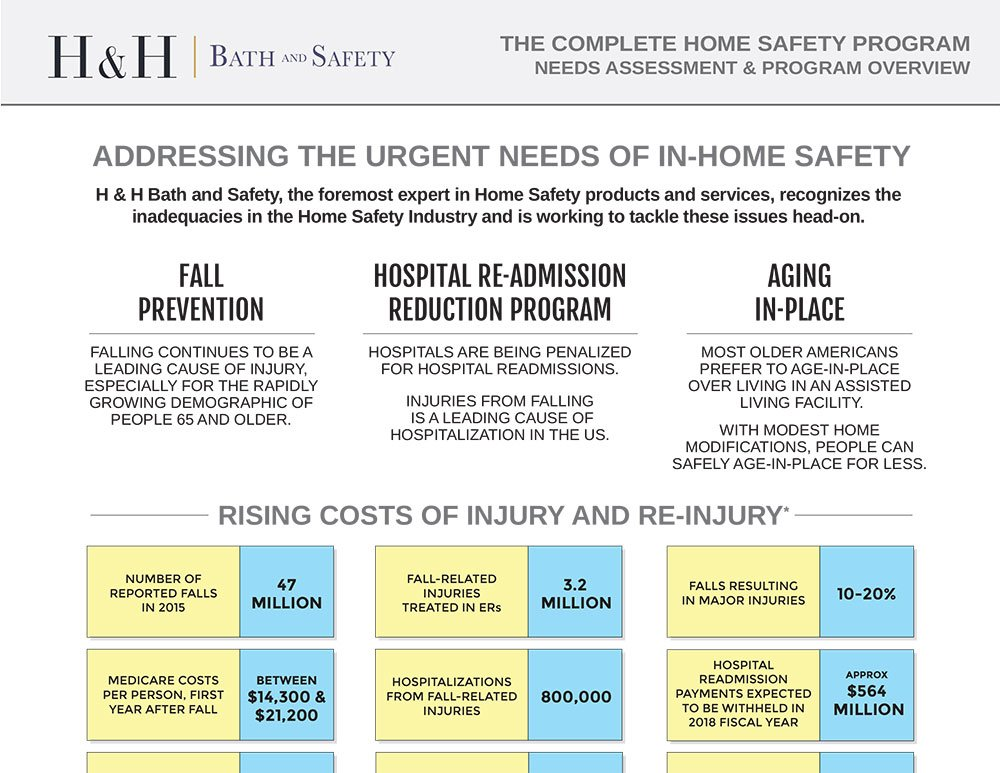 H-and-H_Addressing_Urgent_Needs_of_In-Home_Safety-1000x773