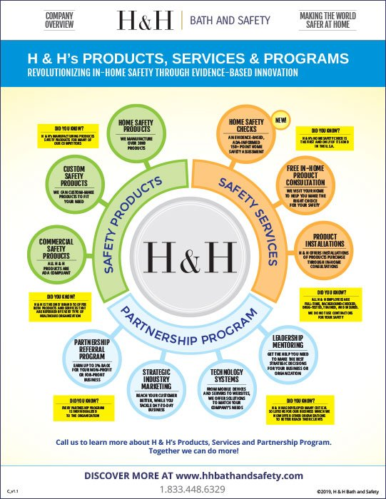 H-and-H_Company-Overview-Graphic_541x700